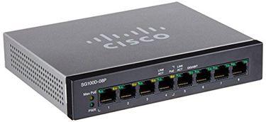 Cisco SG100D-08P-NA 8-Port Switch