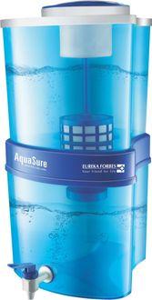 Eureka Forbes Aquasure Xtra Tuff 15L RO Water Purifier